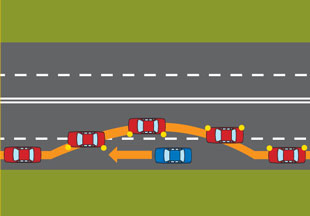 Diagram showing overtaking using an overtaking lane