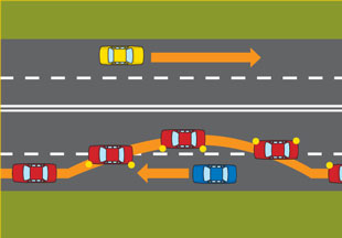 Diagram showing overtaking using an overtaking lane with vehicle travelling opposite direction