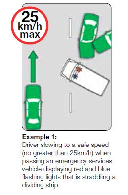 Example 1: Driver slowing to a safe speed (no greater than 25km/h) when passing an emergency services vehicle displaying red and blue flashing lights that is straddling a dividing strip.