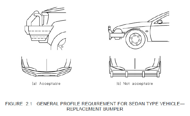 profile requirement for sedan type vehicle - replacement bumper