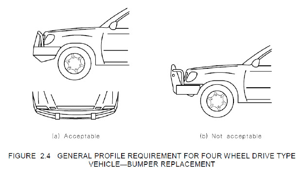 profile requirement for four wheel drive type vehicle - bumper replacement