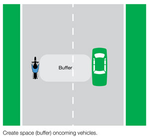 Examples of buffering